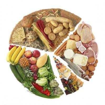dieta disociata